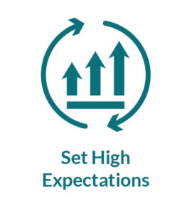 Lean Focus Core Values - Set High Expectations