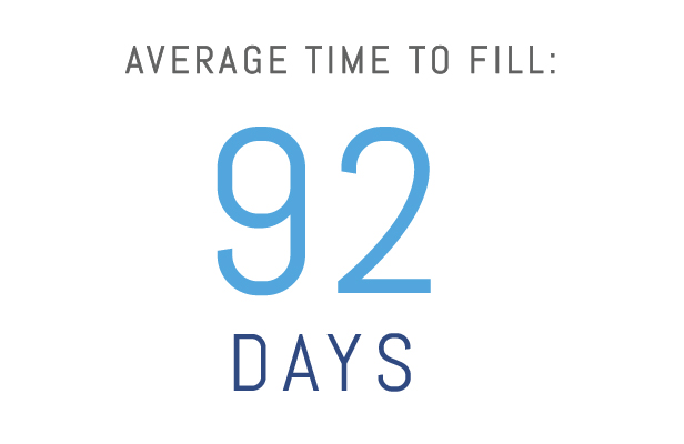 Average Time to Fill: 92 Days